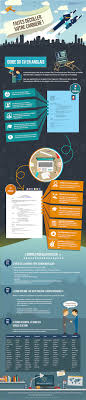 infographie cv anglais graphic layout explore job seek site pro and more