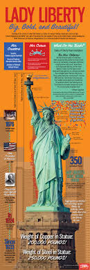 lady liberty shines again history of the statue of liberty statue of liberty infographic poster teacher s discovery statueofliberty patriotic ushistory