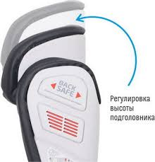 <b>Автокресло Smart Travel Expert</b> FIX Smoky, 3-12 лет, 15-36 кг ...