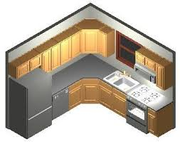 kitchen remodeling ideas x