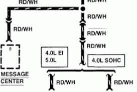 87 ford f150 fuse box 87 wiring diagrams