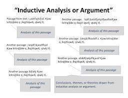 visual argument essay visual argument essay examples slide cover letter