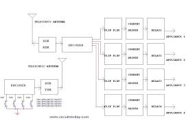 usb mouse wiring diagram wirdig speaker furthermore usb wire color code on logitech mouse usb diagram