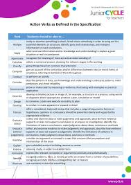 science planning documents junior cycle for teachers jct a list of action verbs as defined in the science specification