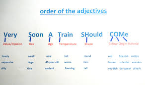 adjectives blog de cristina and the rules for adjective order are quite complicated it is necessary to give them some kind of order they can stick to i always use this sentence