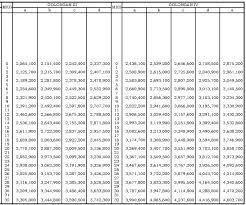info kenaikan gaji pns tahun 2013 gaji pegawai negeri sipil pns serta