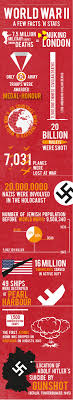 best ideas about world war ii history world war world war 2 infographic pinned by historysimulation com