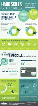 the ultimate resume guide for every job seeker related 13 skills you need to put on your resume