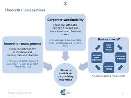 Business Models for Sustainability Innovation   PhD Thesis Defence       SlideShare Business Models for Sustainability Innovation   PhD Thesis Defence   Florian L  deke Freund      Dec
