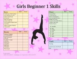 list of beginner skills pk level pre k gymnastics list of beginner skills pk level pre k gymnastics bar i had and i wish