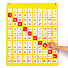 Pocket Chart 1- <b>120</b> - <b>Greenbean</b> Learning Resources ...