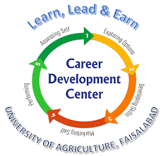 university of agriculture faisalabad > office of office of career services at university of agriculture faisalabad is primarily established to produce better employees and better employers using the
