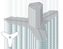 「Burj Khalifa」の画像検索結果