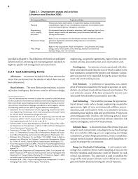 chapter 2 project cost estimation and management guidebook on page 8