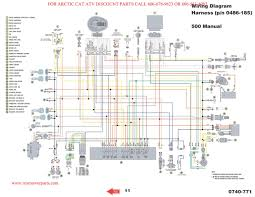 polaris sportsman wiring diagram pdf polaris wiring diagrams polaris sportsman wiring diagram pdf