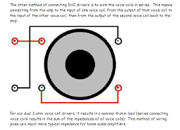 similiar ohm dvc subwoofer wiring diagram keywords 2 ohm subwoofer wiring diagram on single dvc ohm wiring diagram acircmiddot dual voice coils