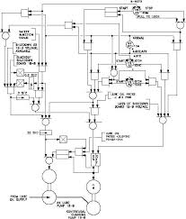 figure  example of figure  pump start circuit as a logic diagramlogic diagrams doe hdbk        engineering logic diagrams rev   page  pr   figure  example of figure  pump start circuit as a logic diagram
