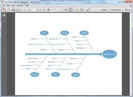 free fishbone diagram templates for word  powerpoint  pdfpdf fishbone diagram template