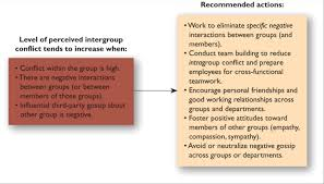 intrapersonal conflict examples interpersonal amp intrapersonal conflict livestrongcom