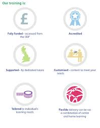 manager team leader training courses learndirect
