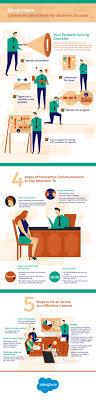 must have communication skills for business success rte src sforce com content dam ca blog%20posts communication skills embed jpg alt 10 must have communication skills for