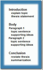 academic paper   what is it and how to write it essay structure