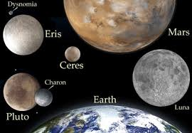 「Eris, the largest known dwarf planet」の画像検索結果
