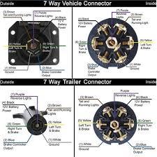 2001 chevy silverado trailer wiring diagram the wiring trailer wiring diagrams pinouts chevy truck forum gm club
