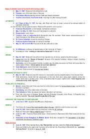 short essay about jose rizal  dr jose rizal essay paper topics graduateway