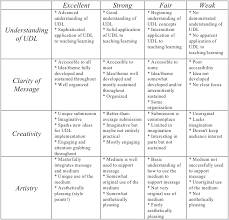 Additional Creative Writing Resources    To write a college essay   FC
