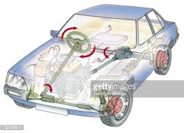 cross section diagram of a car highlighting steering column stock    cross section diagram of a car highlighting steering column    stock illustration