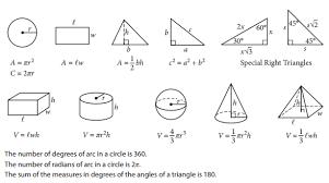 New SAT Math Test and Practice QuestionsNew SAT Formulas