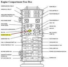 1997 wrangler fuse box diagram 1997 wiring diagrams online