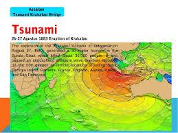 「Krakatoa eruption tsunami」の画像検索結果