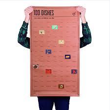 """<b>Постер</b> """"<b>100</b> блюд, которые нужно попробовать, прежде чем ..."""