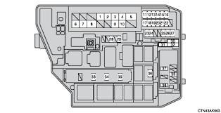 toyota highlander fuse box diagram image details 2003 toyota highlander fuse box diagram