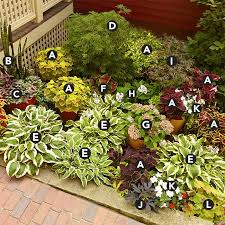 Small Picture Landscaping Ideas Shady Corner