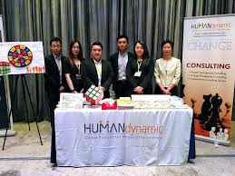 human dynamic group linkedin a performers com