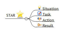 Bringing the STAR format to MindManager - Mind Mapping Software Blog Many companies today incorporate behavioral questions into job interviews, to get a sense of your problem solving abilities. One way to prepare for these ...