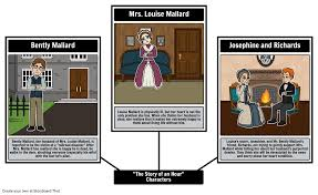 the story of an hour by kate chopin summary analysis the story of an hour characters
