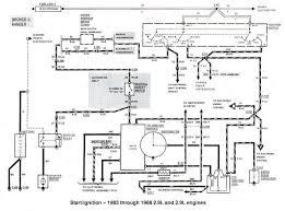 1965 mustang starter solenoid wiring 1965 image 1993 ford mustang starter solenoid wiring diagram wiring diagram on 1965 mustang starter solenoid wiring