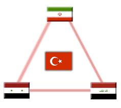 Image result for iran turkey
