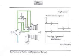 Gas Turbine V94.2