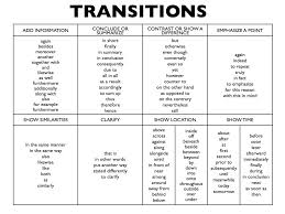 transition words to use in essay writing buy recommendation letter paper