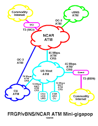 collection metropolitan area network diagram pictures   diagramsimages of wide area network diagram diagrams