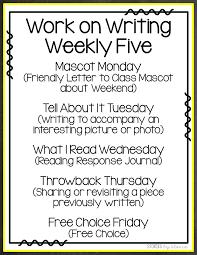 informal essay writing grade essay writing topics famu online informal letter writing topics for grade icse informal letter math