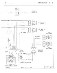 jeep wrangler unlimited stereo wiring diagram jeep yj radio wiring yj wiring diagrams on jeep wrangler unlimited stereo wiring diagram