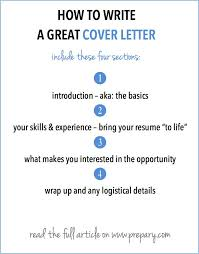 basics writing a good cover letter