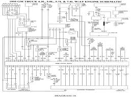 wiring diagrams chevy truck the wiring diagram 93 chevy truck wiring diagram nilza wiring diagram