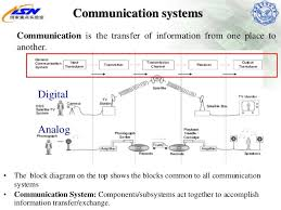 final wireless communication ppt       • the block diagram